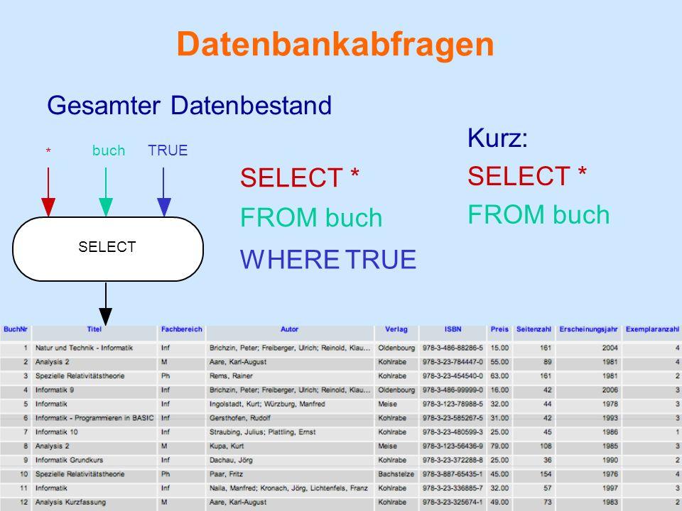 Datenbankabfragen Gesamter Datenbestand TRUE WHERE TRUE buch FROM buch * SELECT * SELECT Kurz: SELECT * FROM buch