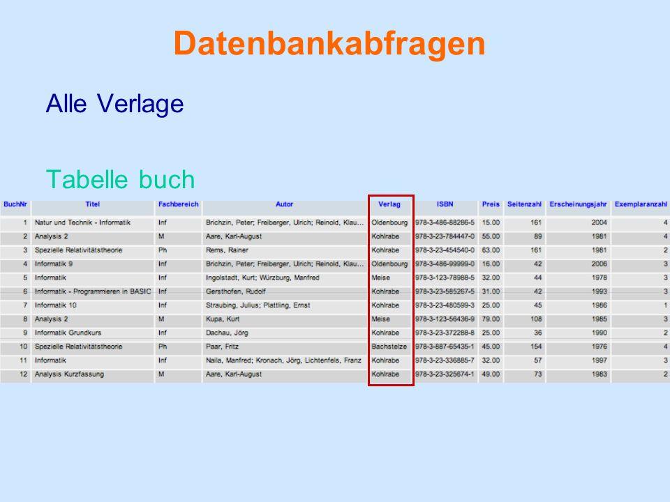 Datenbankabfragen Alle Verlage Tabelle buch