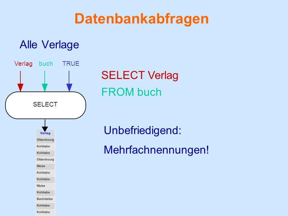 Datenbankabfragen Alle Verlage TRUE buch FROM buch Verlag SELECT Verlag SELECT Unbefriedigend: Mehrfachnennungen!