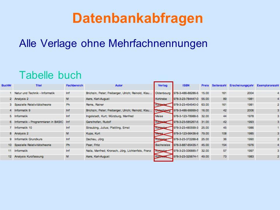 Datenbankabfragen Alle Verlage ohne Mehrfachnennungen Tabelle buch