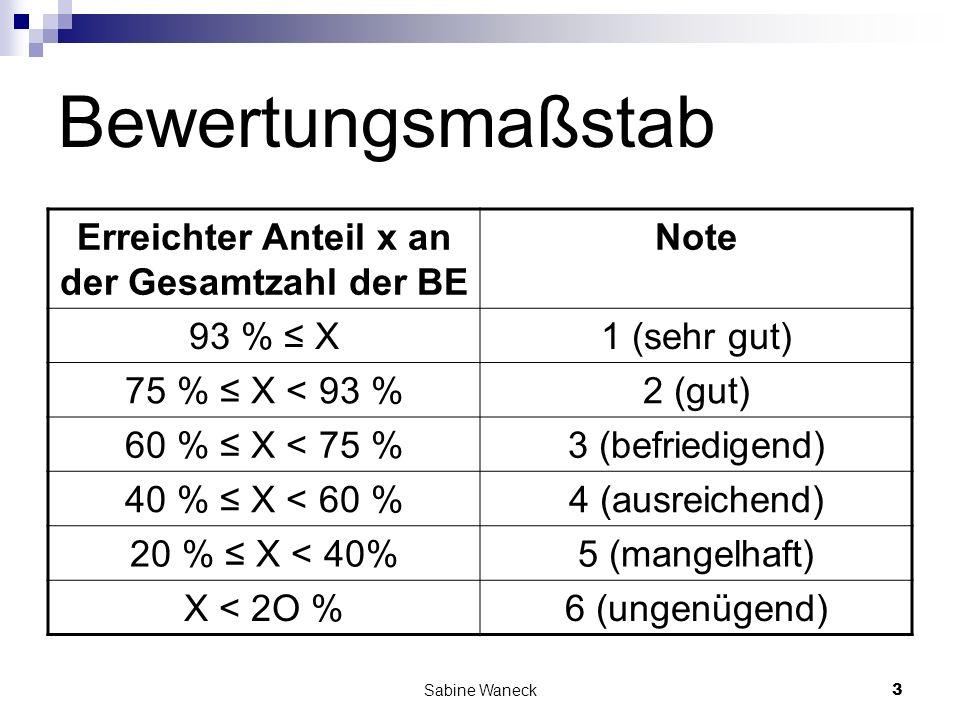 Sabine Waneck3 Bewertungsmaßstab Erreichter Anteil x an der Gesamtzahl der BE Note 93 % X1 (sehr gut) 75 % X < 93 %2 (gut) 60 % X < 75 %3 (befriedigen