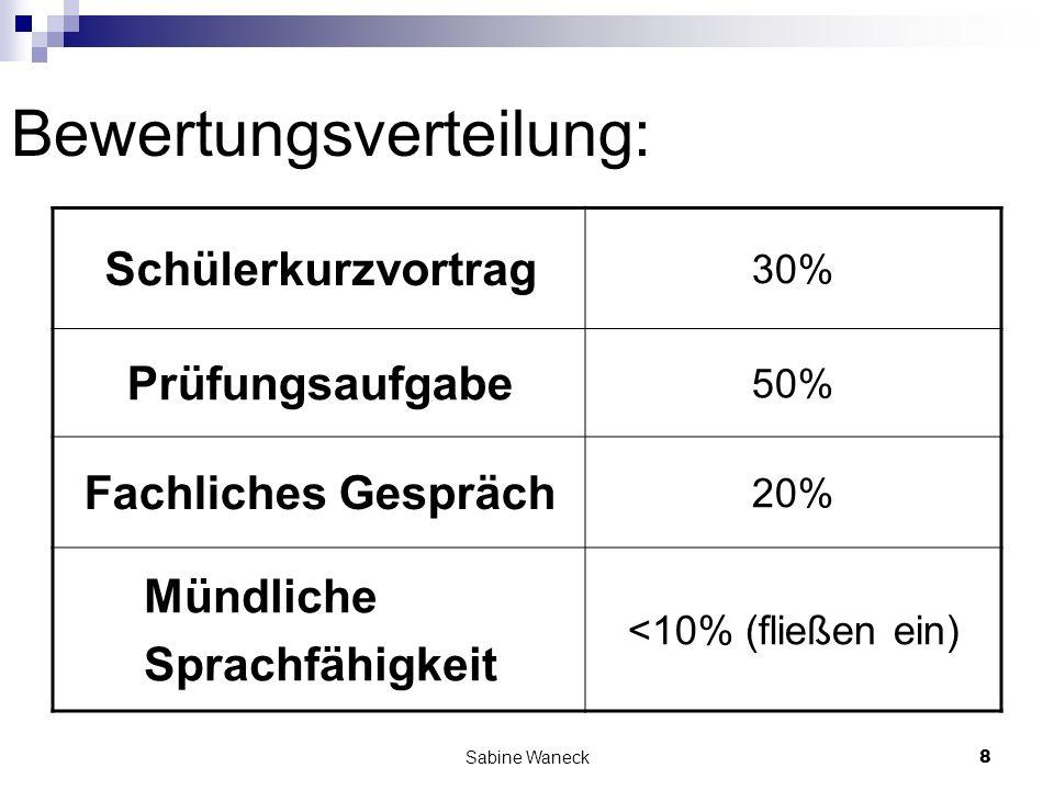 Sabine Waneck8 Bewertungsverteilung: Schülerkurzvortrag 30% Prüfungsaufgabe 50% Fachliches Gespräch 20% Mündliche Sprachfähigkeit <10% (fließen ein)