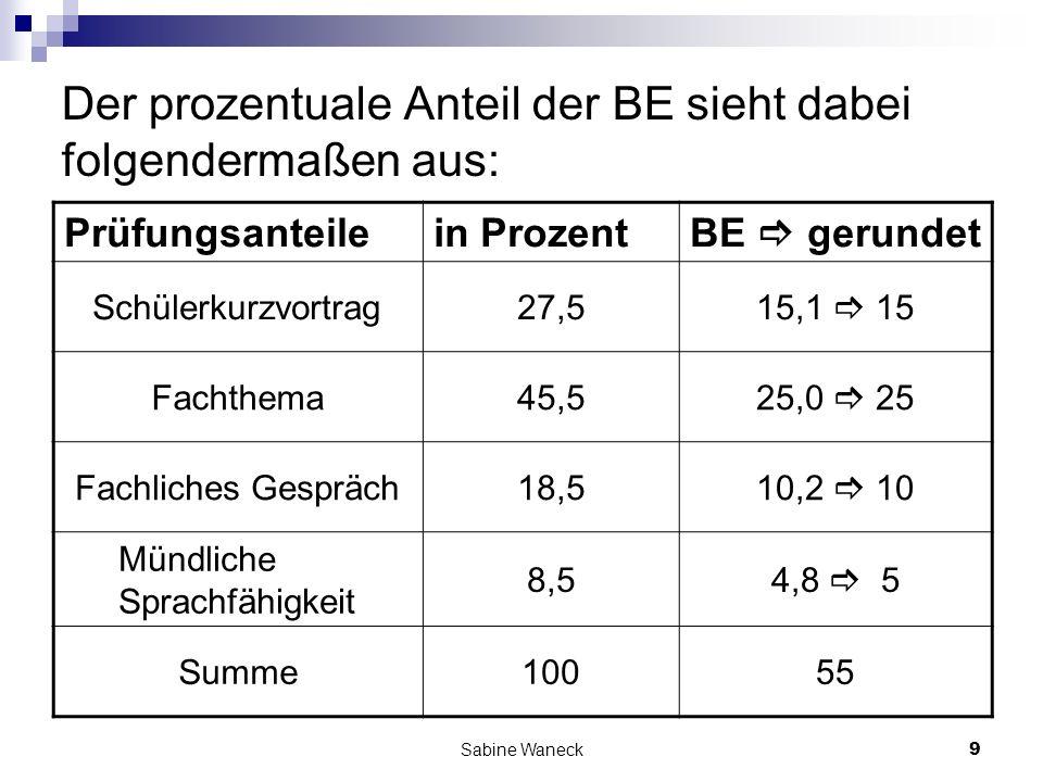 Sabine Waneck9 Der prozentuale Anteil der BE sieht dabei folgendermaßen aus: Prüfungsanteilein Prozent BE gerundet Schülerkurzvortrag27,5 15,1 15 Fach
