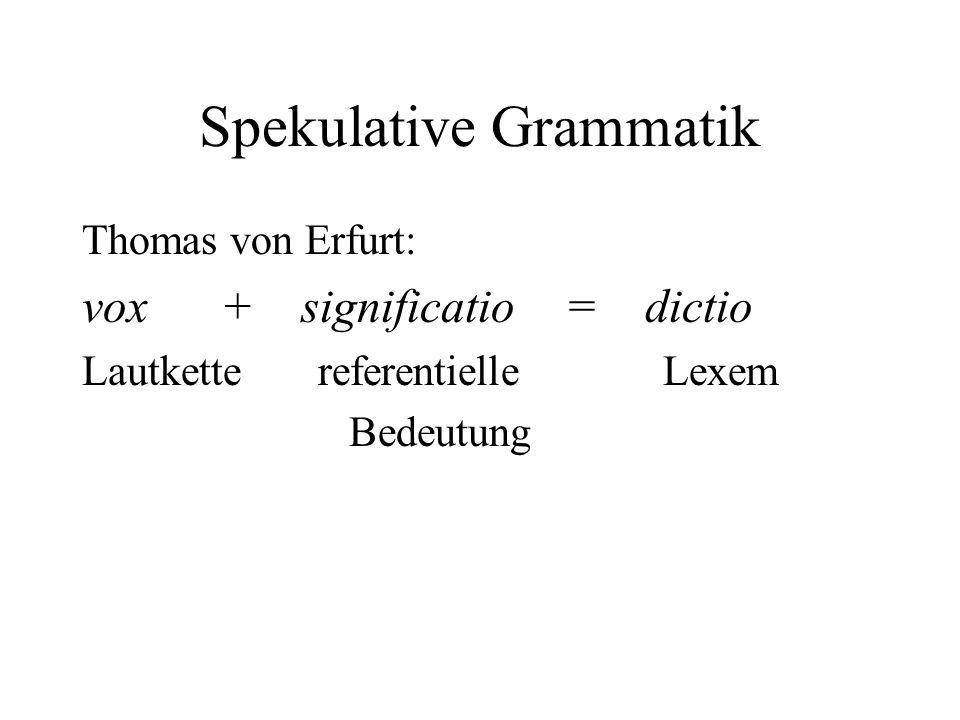 Spekulative Grammatik Thomas von Erfurt: vox + significatio = dictio Lautkette referentielle Lexem Bedeutung
