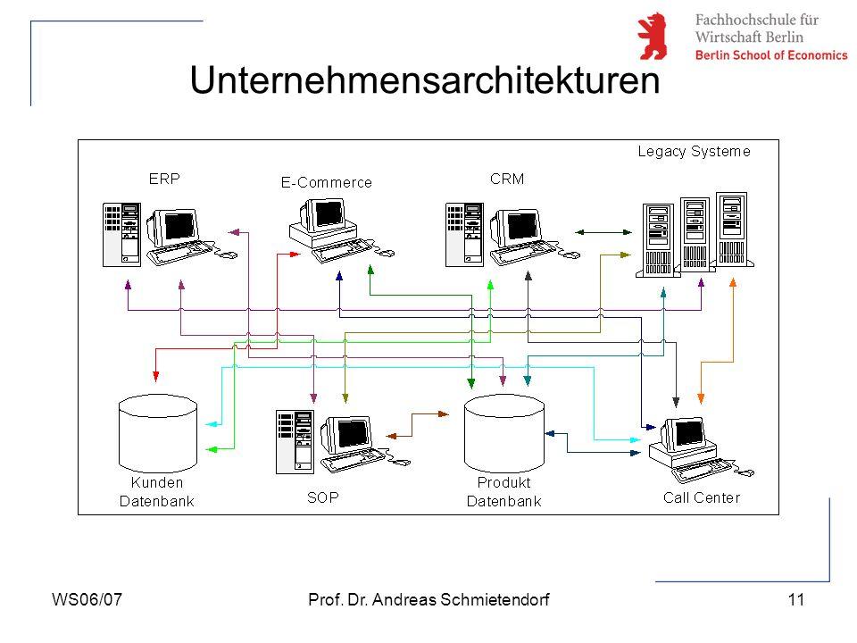 WS06/07Prof. Dr. Andreas Schmietendorf11 Unternehmensarchitekturen
