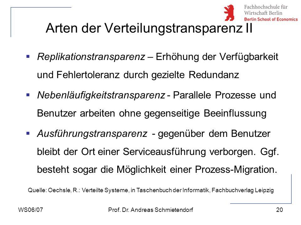 WS06/07Prof. Dr. Andreas Schmietendorf20 Replikationstransparenz – Erhöhung der Verfügbarkeit und Fehlertoleranz durch gezielte Redundanz Nebenläufigk