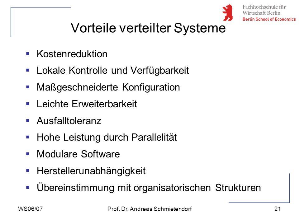 WS06/07Prof. Dr. Andreas Schmietendorf21 Kostenreduktion Lokale Kontrolle und Verfügbarkeit Maßgeschneiderte Konfiguration Leichte Erweiterbarkeit Aus