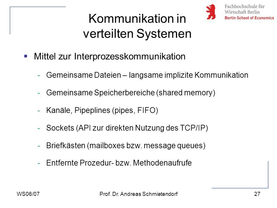 WS06/07Prof. Dr. Andreas Schmietendorf27 Mittel zur Interprozesskommunikation -Gemeinsame Dateien – langsame implizite Kommunikation -Gemeinsame Speic