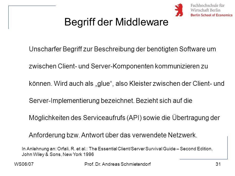 WS06/07Prof. Dr. Andreas Schmietendorf31 Unscharfer Begriff zur Beschreibung der benötigten Software um zwischen Client- und Server-Komponenten kommun