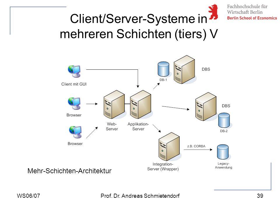 WS06/07Prof. Dr. Andreas Schmietendorf39 Client/Server-Systeme in mehreren Schichten (tiers) V Mehr-Schichten-Architektur