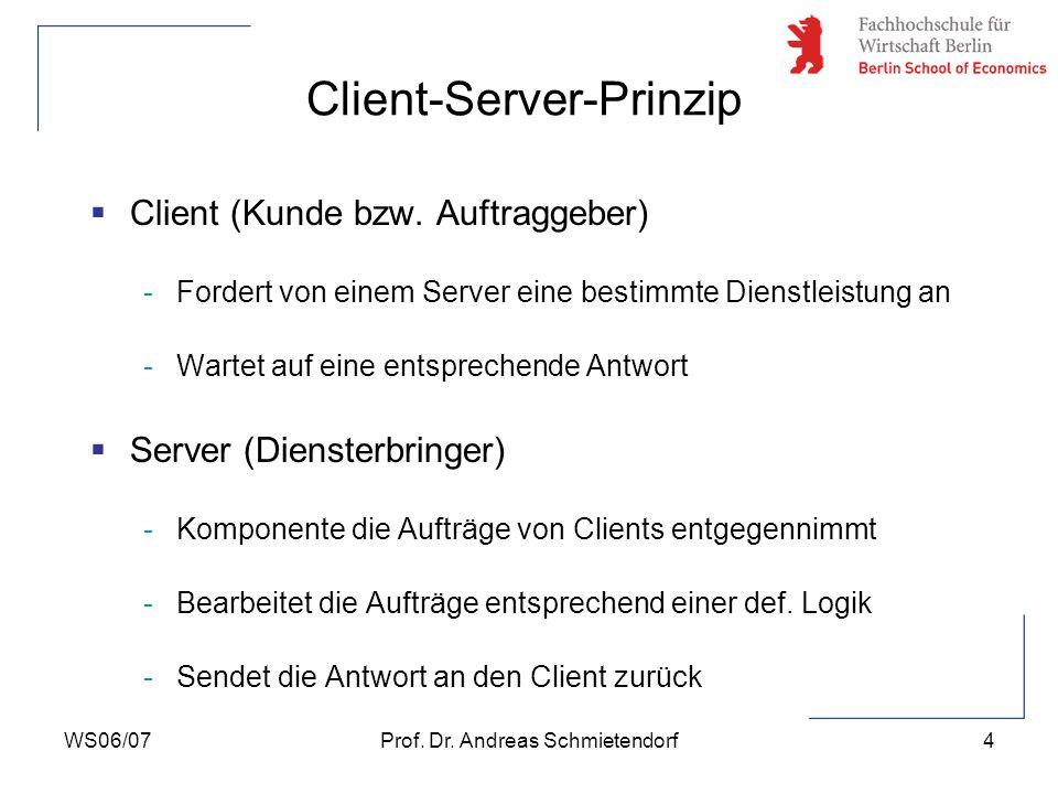 WS06/07Prof. Dr. Andreas Schmietendorf4 Client (Kunde bzw. Auftraggeber) -Fordert von einem Server eine bestimmte Dienstleistung an -Wartet auf eine e