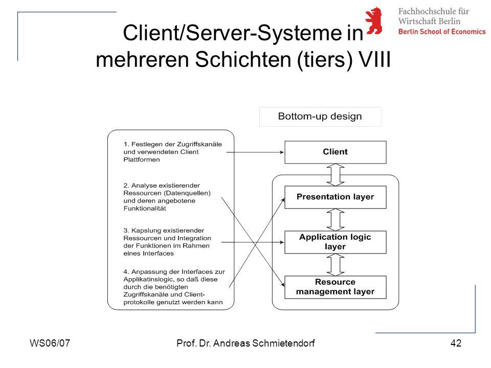 WS06/07Prof. Dr. Andreas Schmietendorf42 Client/Server-Systeme in mehreren Schichten (tiers) VIII