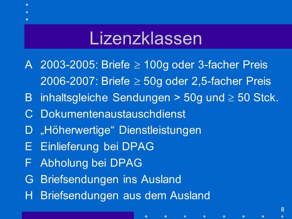 19 Marktanteile im Briefmarkt Lizenzierter Bereich (einschließlich Exklusivlizenz) Quelle: RegTP
