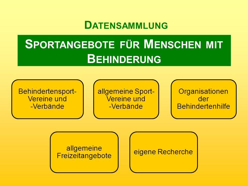 D ATENSAMMLUNG Behindertensport- Vereine und -Verbände S PORTANGEBOTE FÜR M ENSCHEN MIT B EHINDERUNG allgemeine Sport- Vereine und -Verbände allgemein