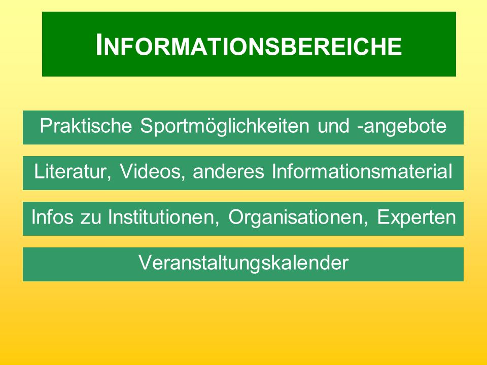 I NFORMATIONSBEREICHE Praktische Sportmöglichkeiten und -angebote Literatur, Videos, anderes Informationsmaterial Infos zu Institutionen, Organisation
