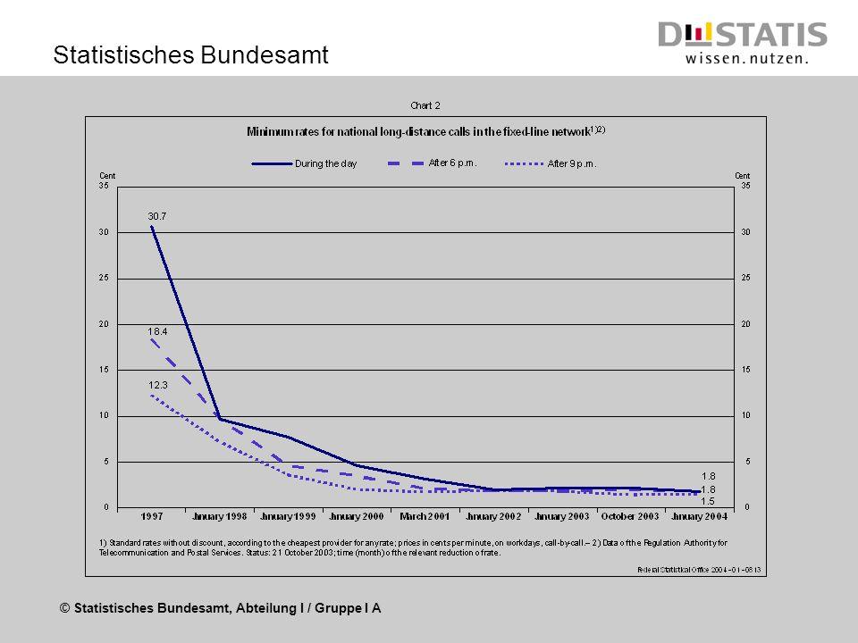 © Statistisches Bundesamt, Abteilung I / Gruppe I A Statistisches Bundesamt