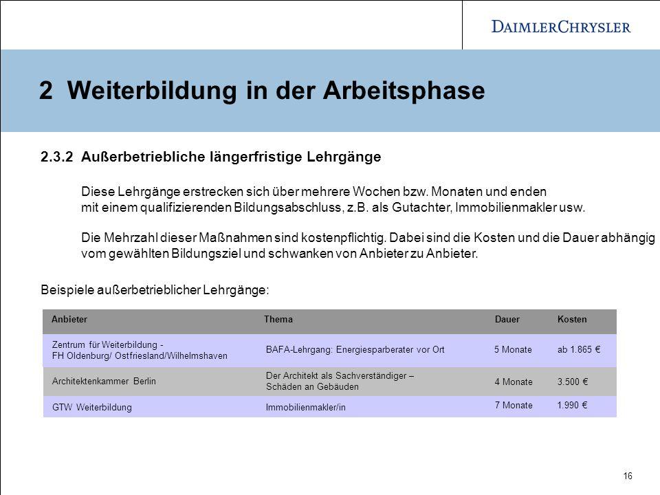 16 2 Weiterbildung in der Arbeitsphase Zentrum für Weiterbildung - FH Oldenburg/ Ostfriesland/Wilhelmshaven 2.3.2 Außerbetriebliche längerfristige Lehrgänge Diese Lehrgänge erstrecken sich über mehrere Wochen bzw.