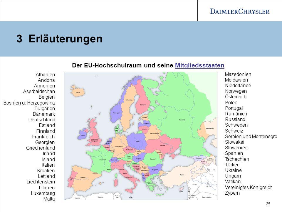 25 3 Erläuterungen Der EU-Hochschulraum und seine MitgliedsstaatenMitgliedsstaaten Albanien Andorra Armenien Aserbaidschan Belgien Bosnien u.