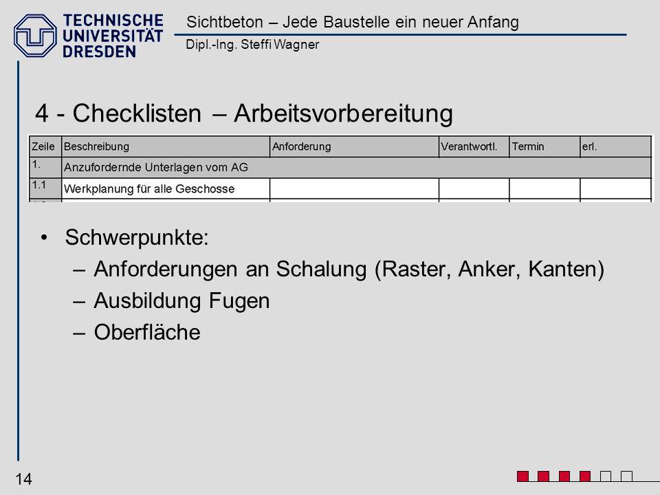 Dipl.-Ing. Steffi Wagner Sichtbeton – Jede Baustelle ein neuer Anfang 14 Schwerpunkte: –Anforderungen an Schalung (Raster, Anker, Kanten) –Ausbildung