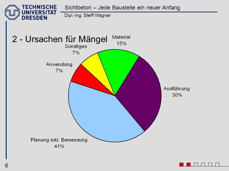 Dipl.-Ing. Steffi Wagner Sichtbeton – Jede Baustelle ein neuer Anfang 6 2 - Ursachen für Mängel