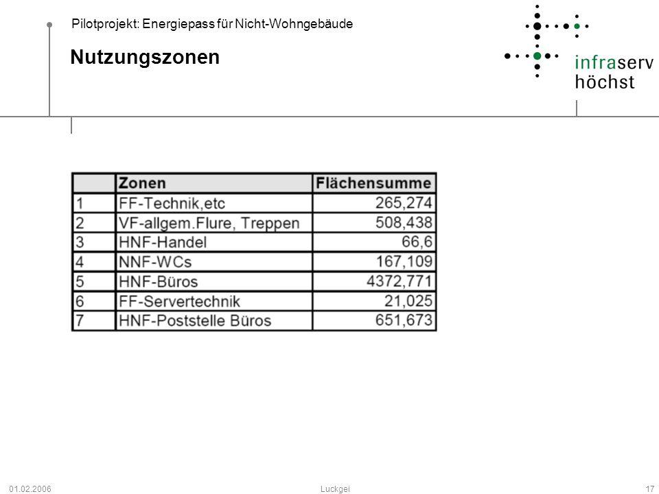 Pilotprojekt: Energiepass für Nicht-Wohngebäude 01.02.2006Luckgei17 Nutzungszonen