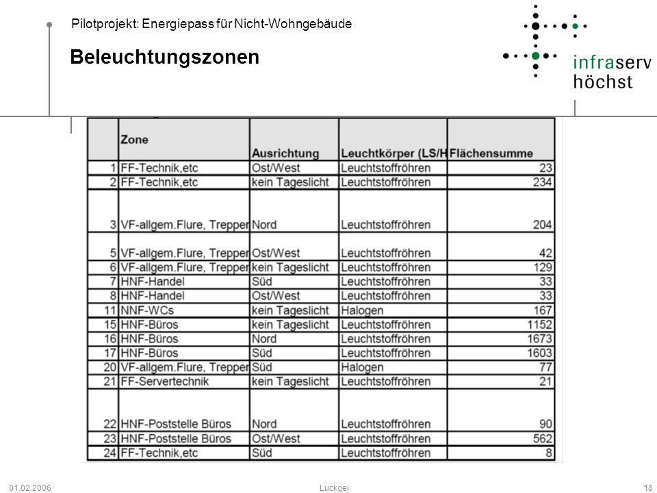 Pilotprojekt: Energiepass für Nicht-Wohngebäude 01.02.2006Luckgei18 Beleuchtungszonen