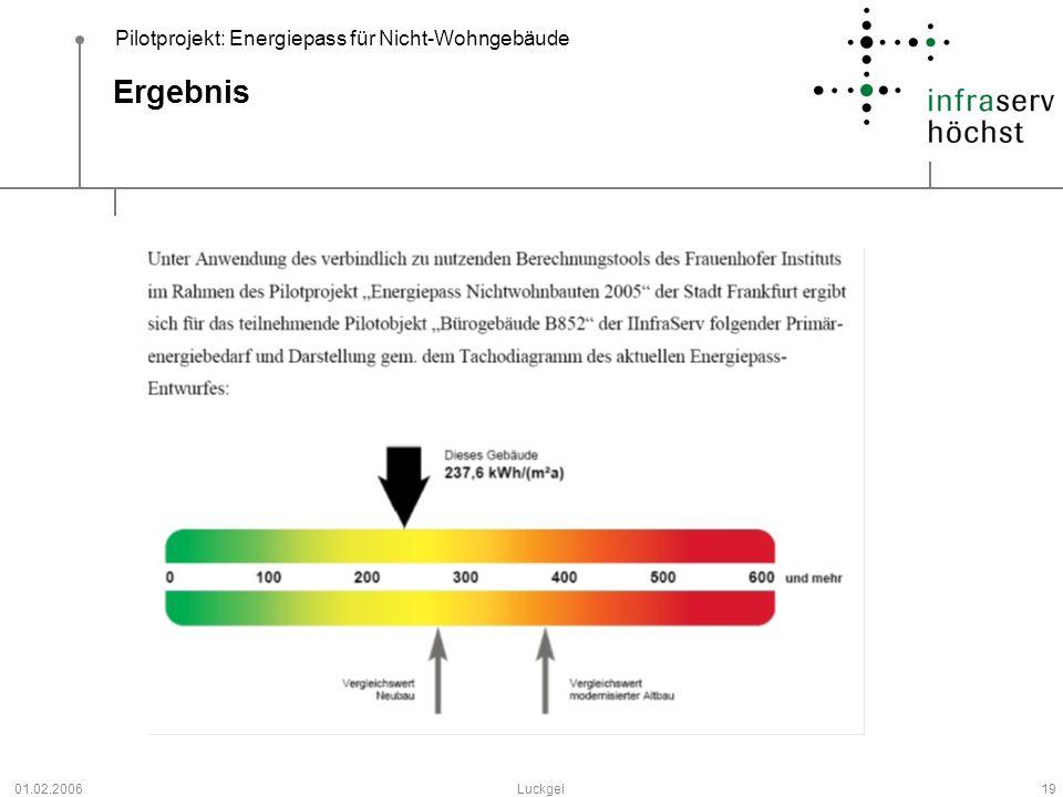 Pilotprojekt: Energiepass für Nicht-Wohngebäude 01.02.2006Luckgei19 Ergebnis