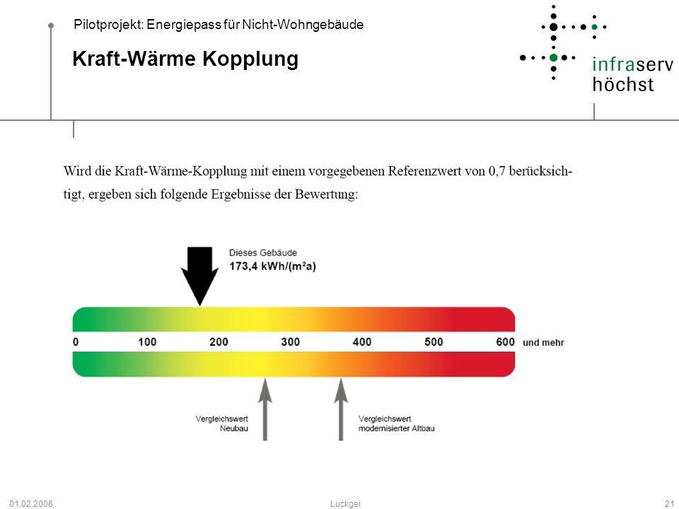 Pilotprojekt: Energiepass für Nicht-Wohngebäude 01.02.2006Luckgei21 Kraft-Wärme Kopplung