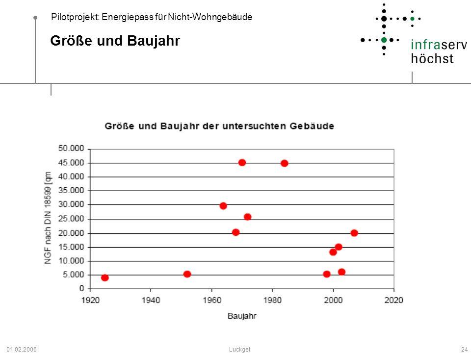 Pilotprojekt: Energiepass für Nicht-Wohngebäude 01.02.2006Luckgei24 Größe und Baujahr