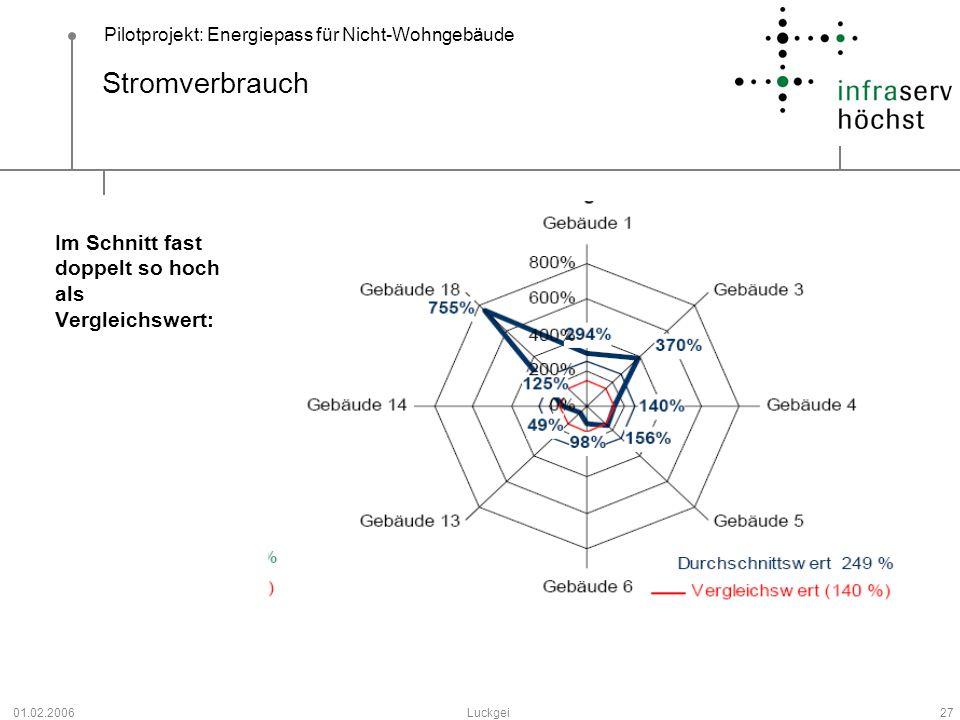 Pilotprojekt: Energiepass für Nicht-Wohngebäude 01.02.2006Luckgei27 Stromverbrauch Im Schnitt fast doppelt so hoch als Vergleichswert: