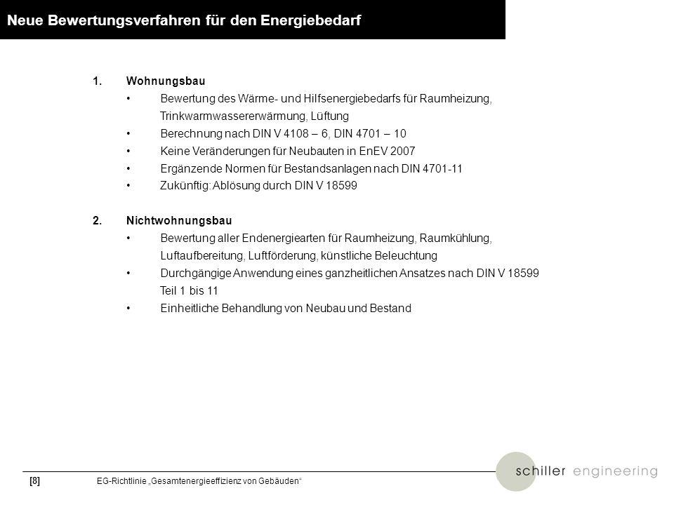 [8] EG-Richtlinie Gesamtenergieeffizienz von Gebäuden Neue Bewertungsverfahren für den Energiebedarf 1.Wohnungsbau Bewertung des Wärme- und Hilfsenerg