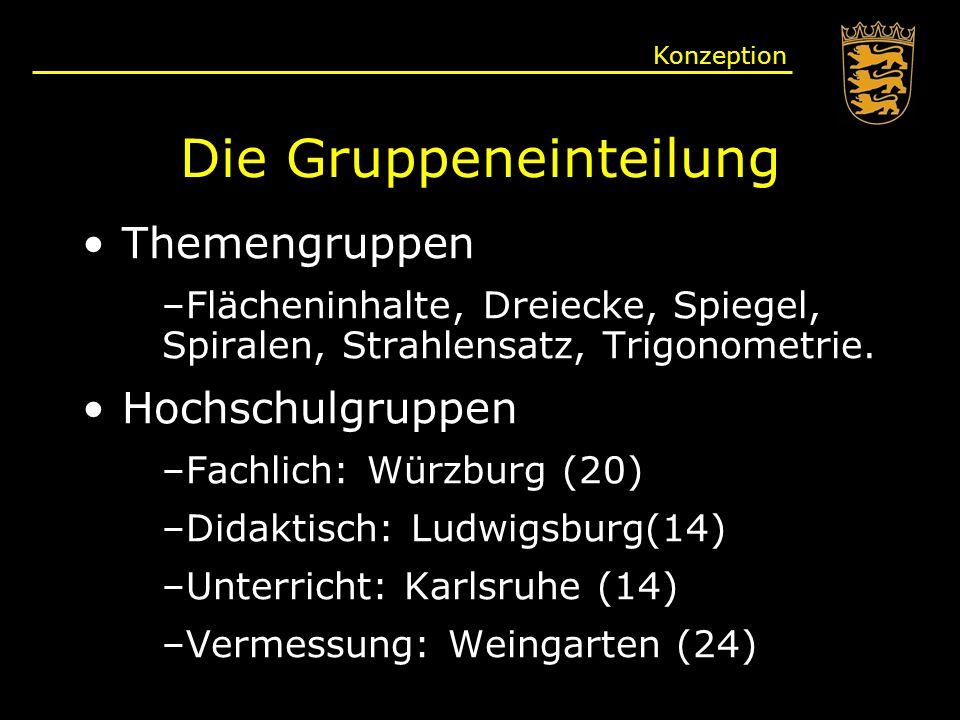 Die Gruppeneinteilung Themengruppen –Flächeninhalte, Dreiecke, Spiegel, Spiralen, Strahlensatz, Trigonometrie.