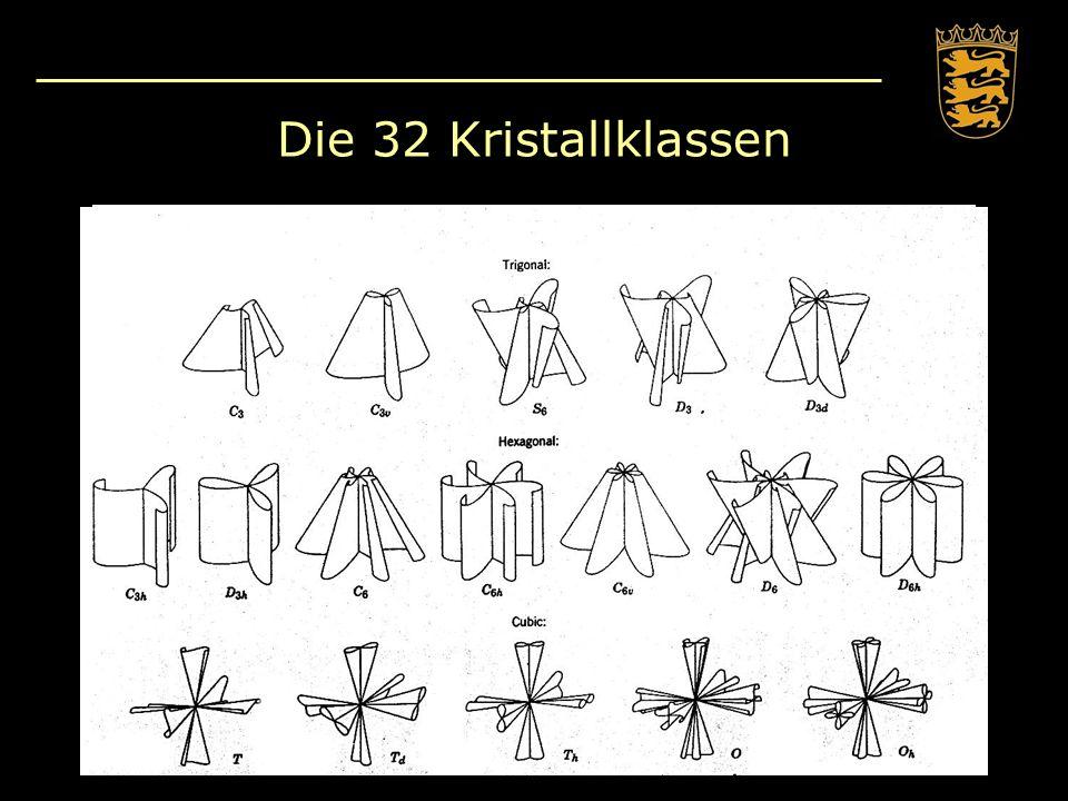 Die 32 Kristallklassen