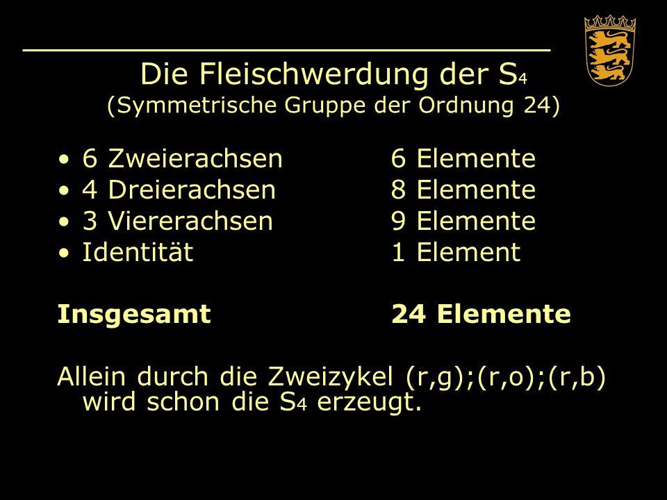 Die Fleischwerdung der S 4 (Symmetrische Gruppe der Ordnung 24) 6 Zweierachsen 6 Elemente 4 Dreierachsen8 Elemente 3 Viererachsen9 Elemente Identität