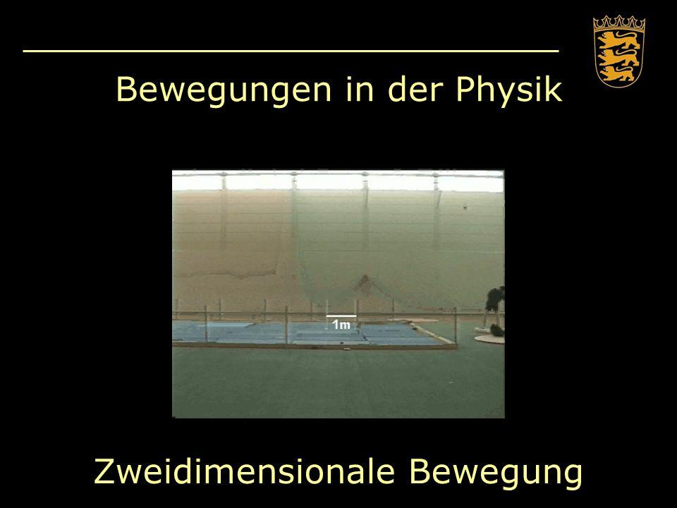 Bewegungen in der Physik Zweidimensionale Bewegung