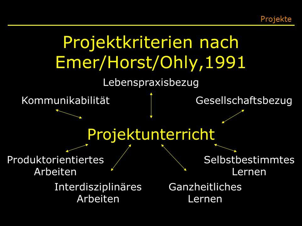 Projektkriterien nach Emer/Horst/Ohly,1991 Projekte Projektunterricht GesellschaftsbezugKommunikabilität Lebenspraxisbezug Selbstbestimmtes Lernen Gan