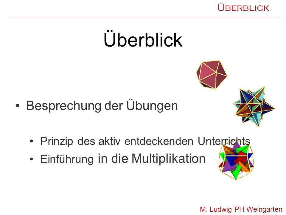 Die Lernlandschaft Multiplikation Schritt 2 Das Zerlegen spielt später eine große Rolle.