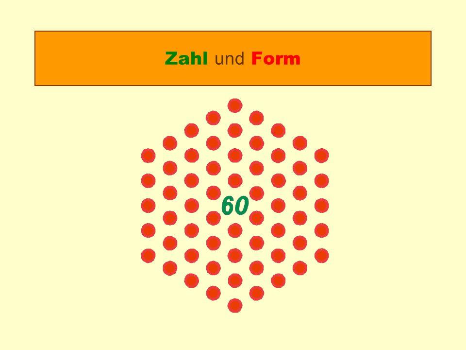3. Anschaulich rechnen A)...durch Umformen von Zahlbildern a) Spielerisches Umformen