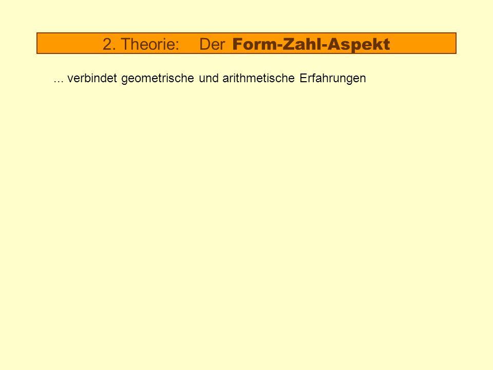 2. Theorie: Der Form-Zahl-Aspekt... verbindet geometrische und arithmetische Erfahrungen
