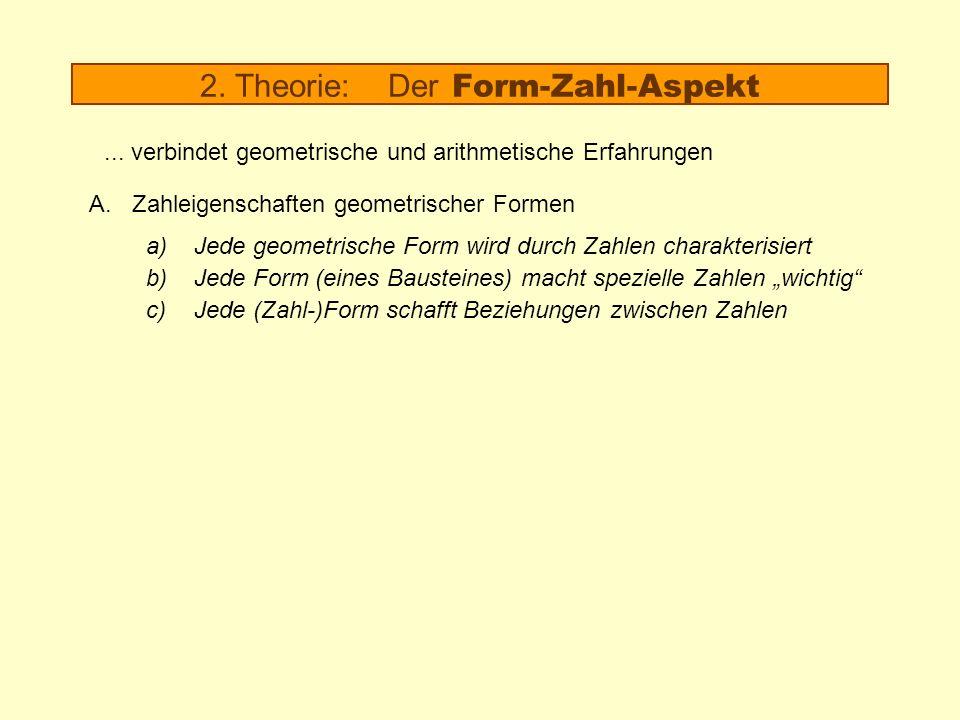 2. Theorie: Der Form-Zahl-Aspekt... verbindet geometrische und arithmetische Erfahrungen a)Jede geometrische Form wird durch Zahlen charakterisiert b)