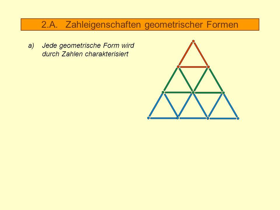 2.A. Zahleigenschaften geometrischer Formen a)Jede geometrische Form wird durch Zahlen charakterisiert