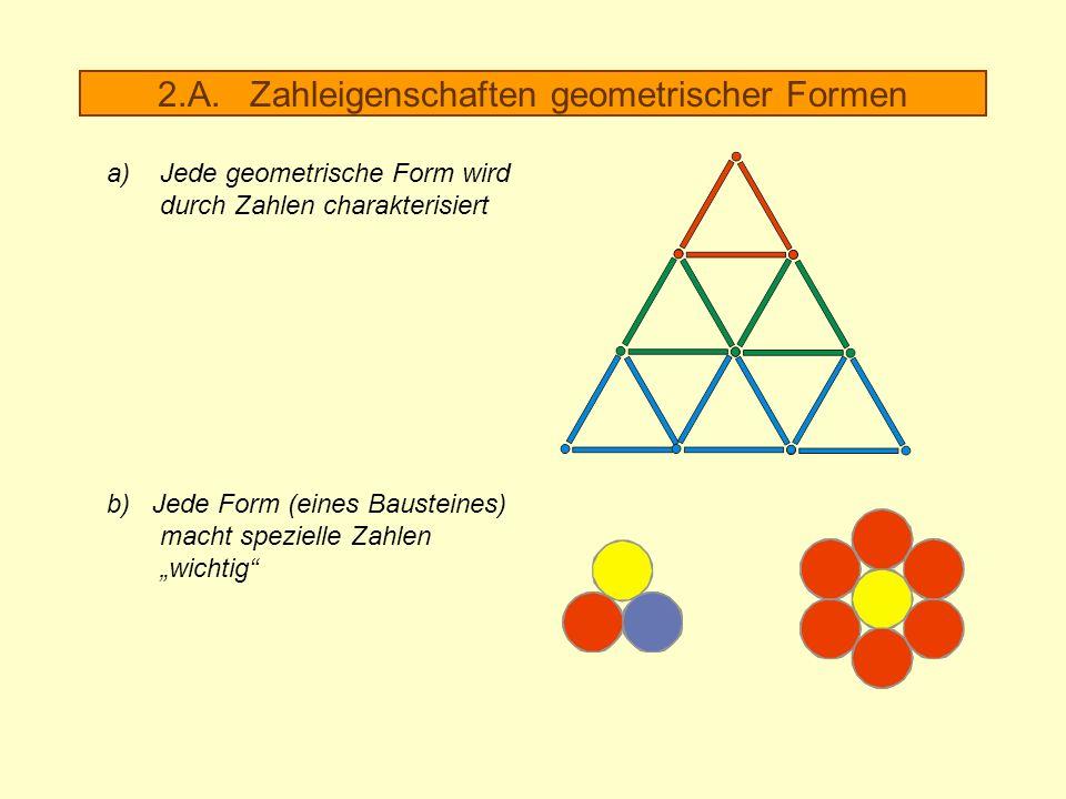 2.A. Zahleigenschaften geometrischer Formen a)Jede geometrische Form wird durch Zahlen charakterisiert b) Jede Form (eines Bausteines) macht spezielle