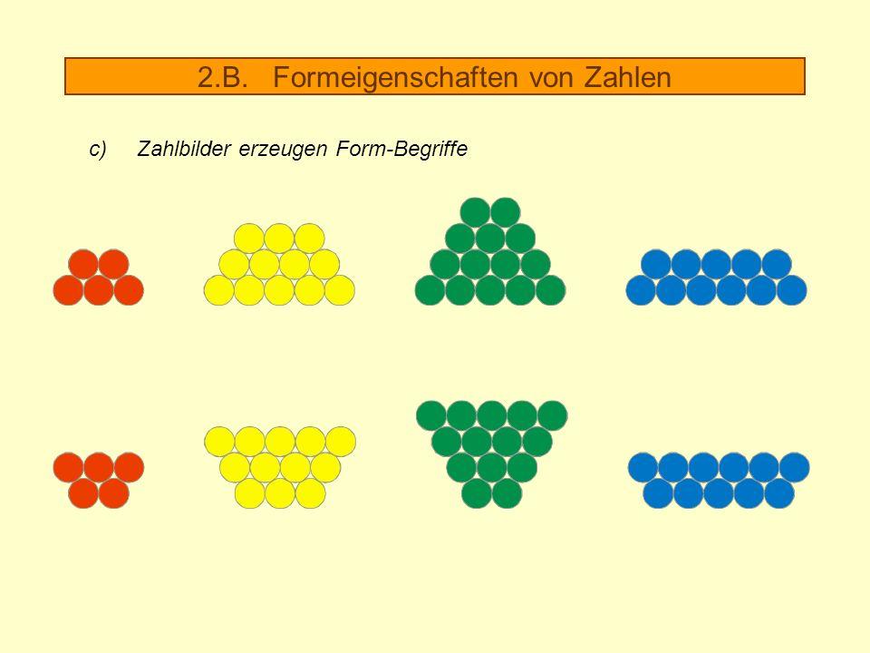 2.B. Formeigenschaften von Zahlen c) Zahlbilder erzeugen Form-Begriffe