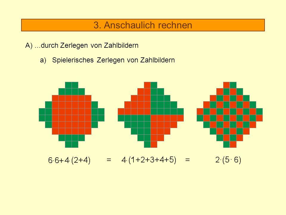 3. Anschaulich rechnen A)...durch Zerlegen von Zahlbildern a) Spielerisches Zerlegen von Zahlbildern