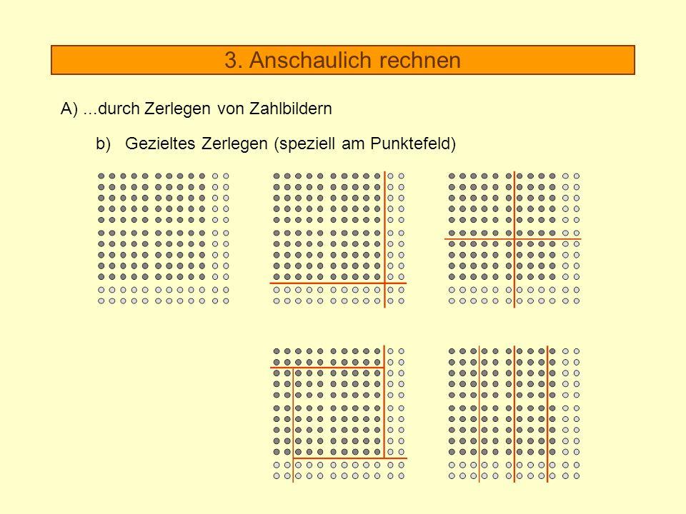 3. Anschaulich rechnen A)...durch Zerlegen von Zahlbildern b) Gezieltes Zerlegen (speziell am Punktefeld)