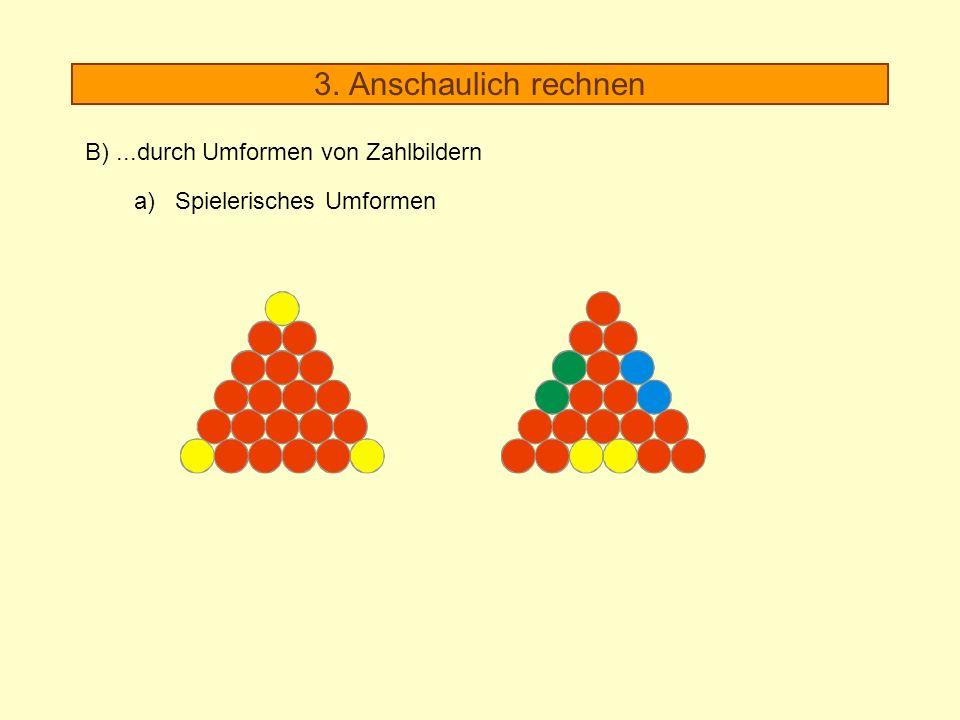 3. Anschaulich rechnen B)...durch Umformen von Zahlbildern a) Spielerisches Umformen