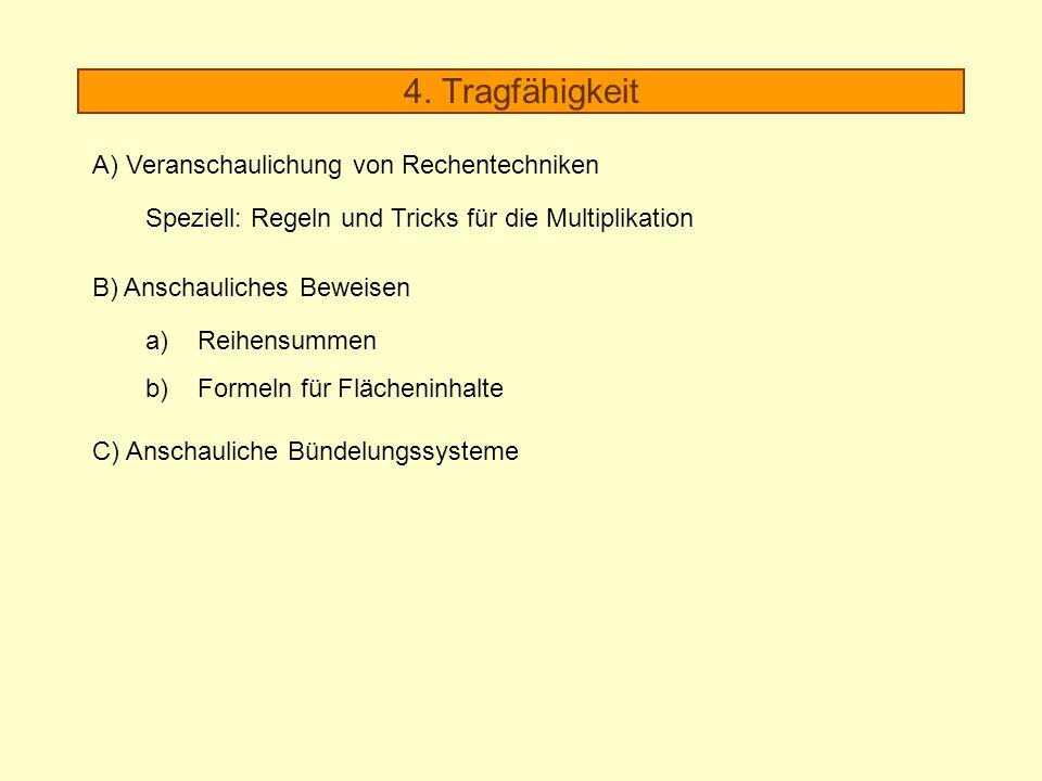 4. Tragfähigkeit A) Veranschaulichung von Rechentechniken Speziell: Regeln und Tricks für die Multiplikation B) Anschauliches Beweisen a)Reihensummen