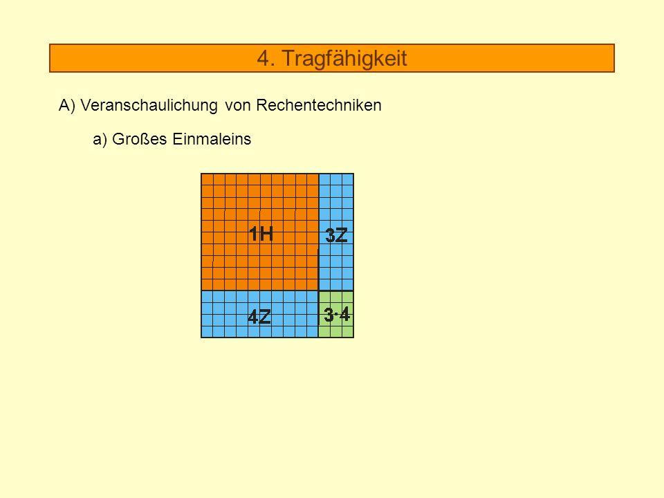 4. Tragfähigkeit A) Veranschaulichung von Rechentechniken a) Großes Einmaleins
