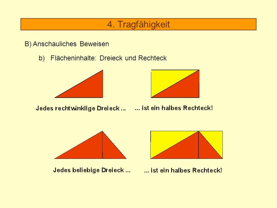 4. Tragfähigkeit B) Anschauliches Beweisen b) Flächeninhalte: Dreieck und Rechteck
