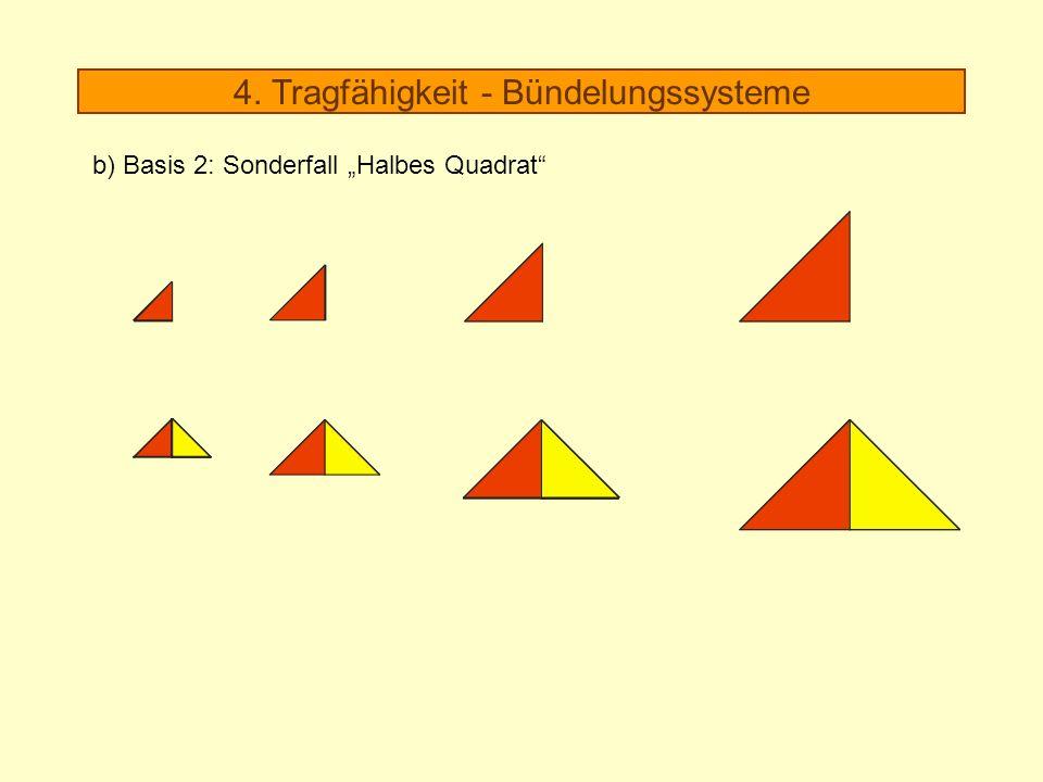 4. Tragfähigkeit - Bündelungssysteme b) Basis 2: Sonderfall Halbes Quadrat